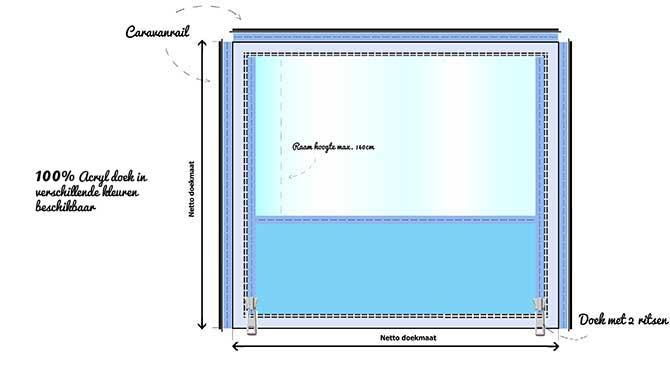 acryl doek met venster en caravanrail