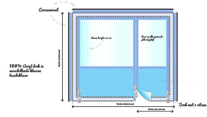 acryl doek met venster, deur en caravanrail met ritsen