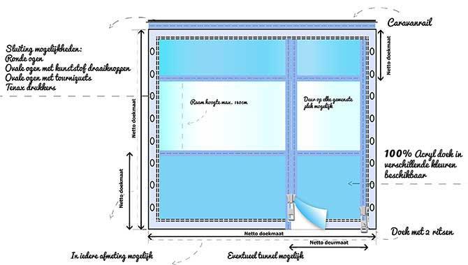 acryl doek met tussen raam, ovale ogen, deur en caravanrail