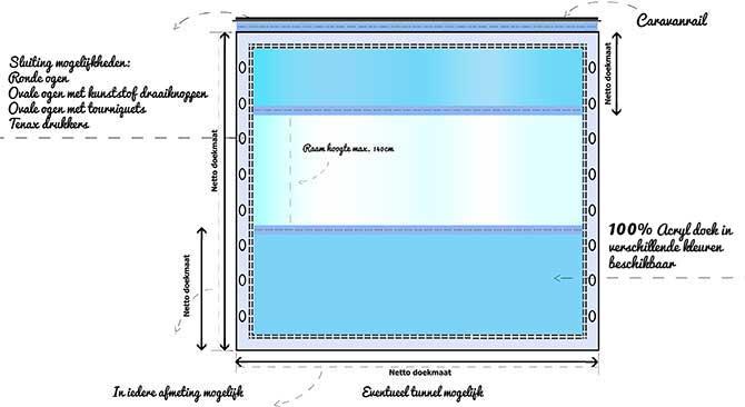 acryl doek met venster, ovale ogen en caravanrail