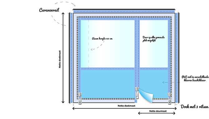 pvc zeil met venster, deur en caravanrail met ritsen