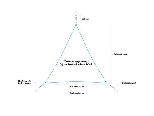 driehoek schaduwdoek meten
