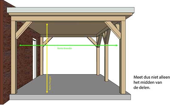 verandazeil inmeten zijkant