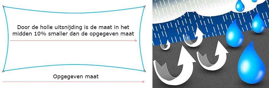 Waterdicht Schaduwdoek | Schaduwdeokkeuze.nl